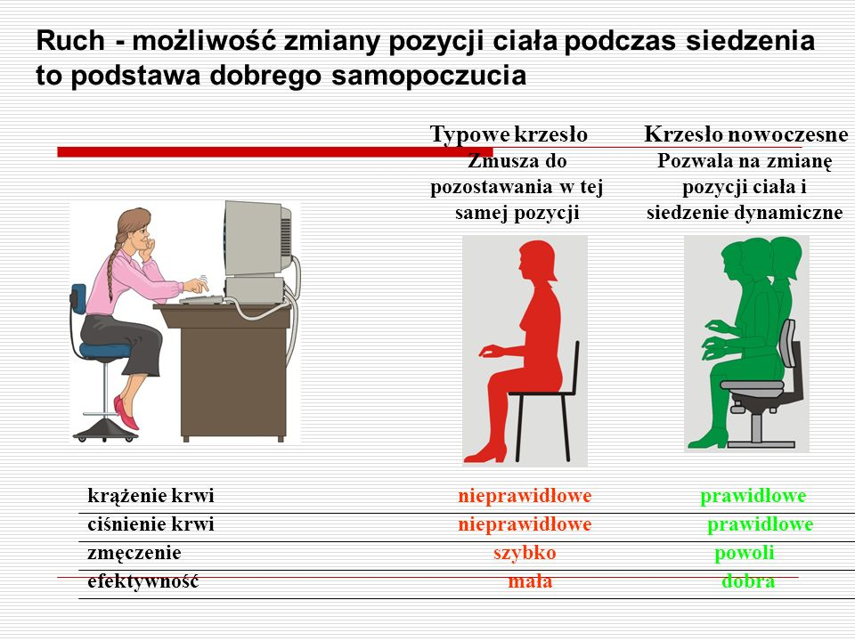Większość z nas spędza dziennie wiele godzin siedząc:  w takim samym środowisku, siedząc w jednej pozycji ciała, zapominając o ruchu  nie wykorzystując pozytywnych cech krzesła i jego możliwości regulacyjnych,