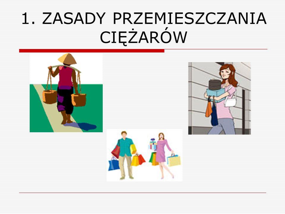 """Tydzień zdrowia i bezpieczeństwa pracy pod hasłem """"Dźwigaj mniej Październik 2007"""