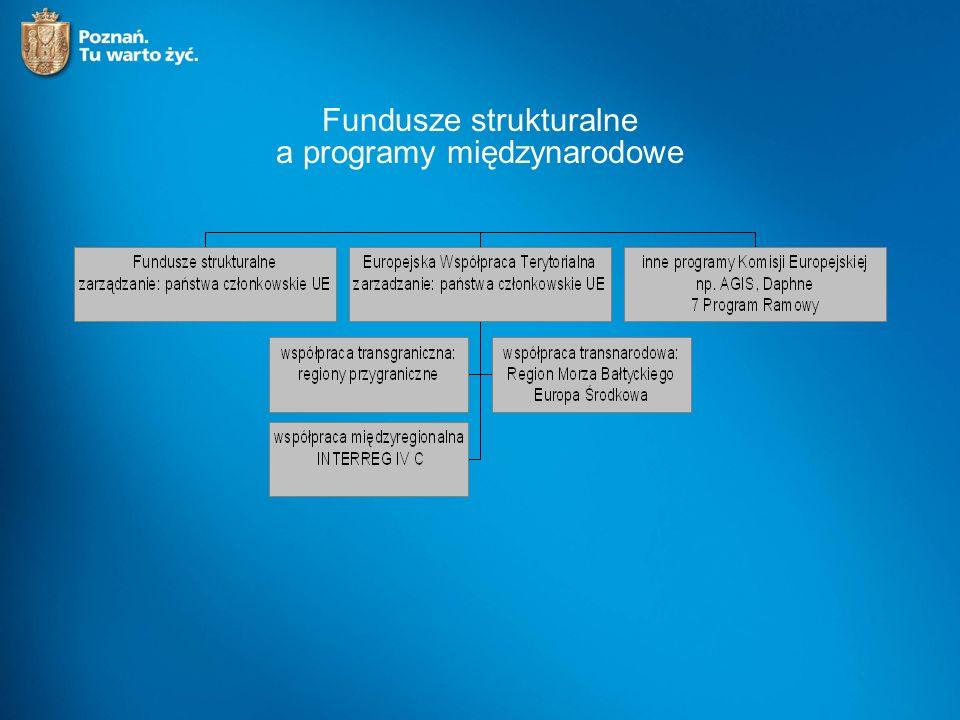 Fundusze strukturalne a programy międzynarodowe
