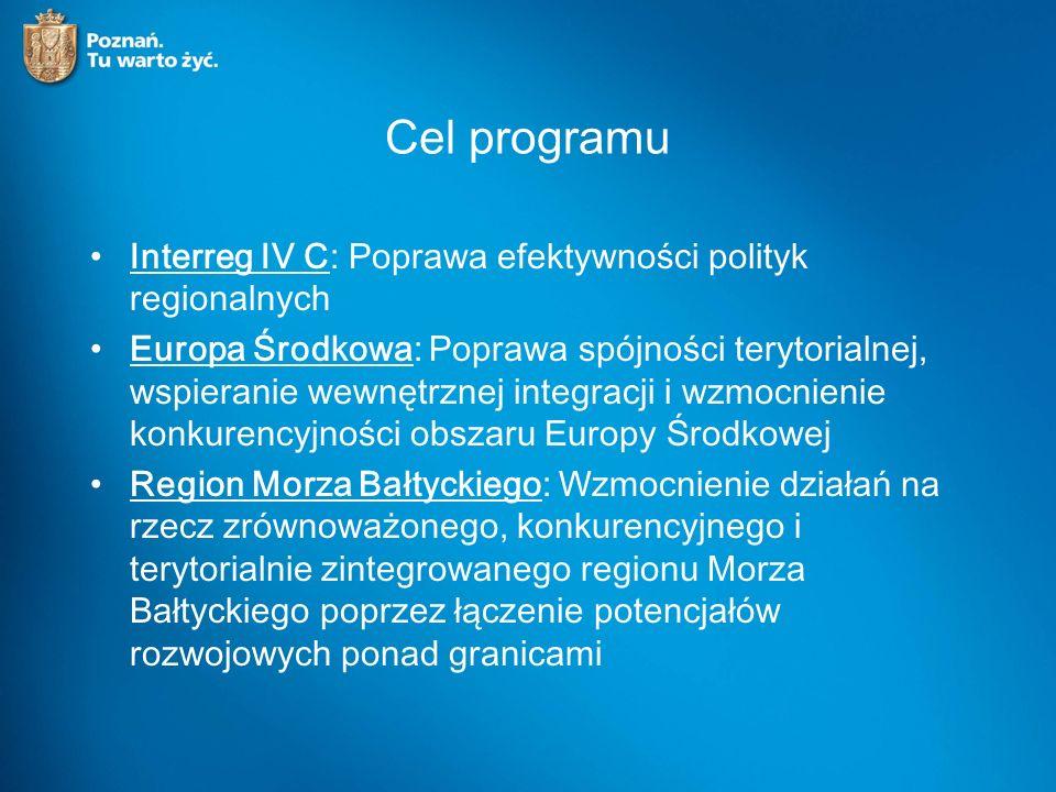 Cel programu Interreg IV C: Poprawa efektywności polityk regionalnych Europa Środkowa: Poprawa spójności terytorialnej, wspieranie wewnętrznej integracji i wzmocnienie konkurencyjności obszaru Europy Środkowej Region Morza Bałtyckiego: Wzmocnienie działań na rzecz zrównoważonego, konkurencyjnego i terytorialnie zintegrowanego regionu Morza Bałtyckiego poprzez łączenie potencjałów rozwojowych ponad granicami