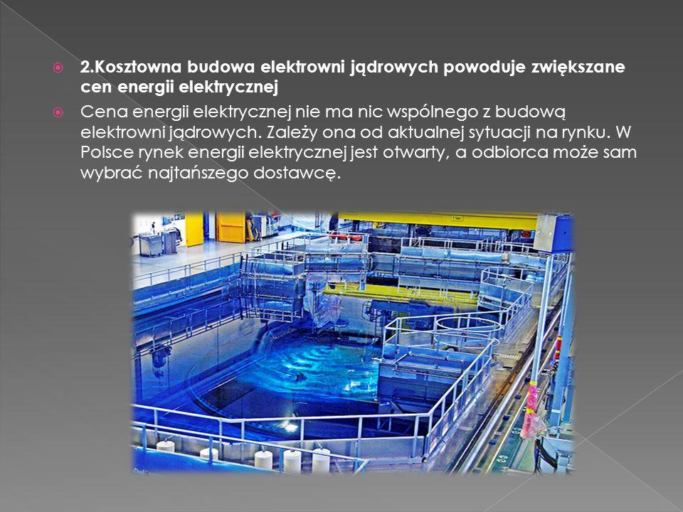  2.Kosztowna budowa elektrowni jądrowych powoduje zwiększane cen energii elektrycznej  Cena energii elektrycznej nie ma nic wspólnego z budową elektrowni jądrowych.