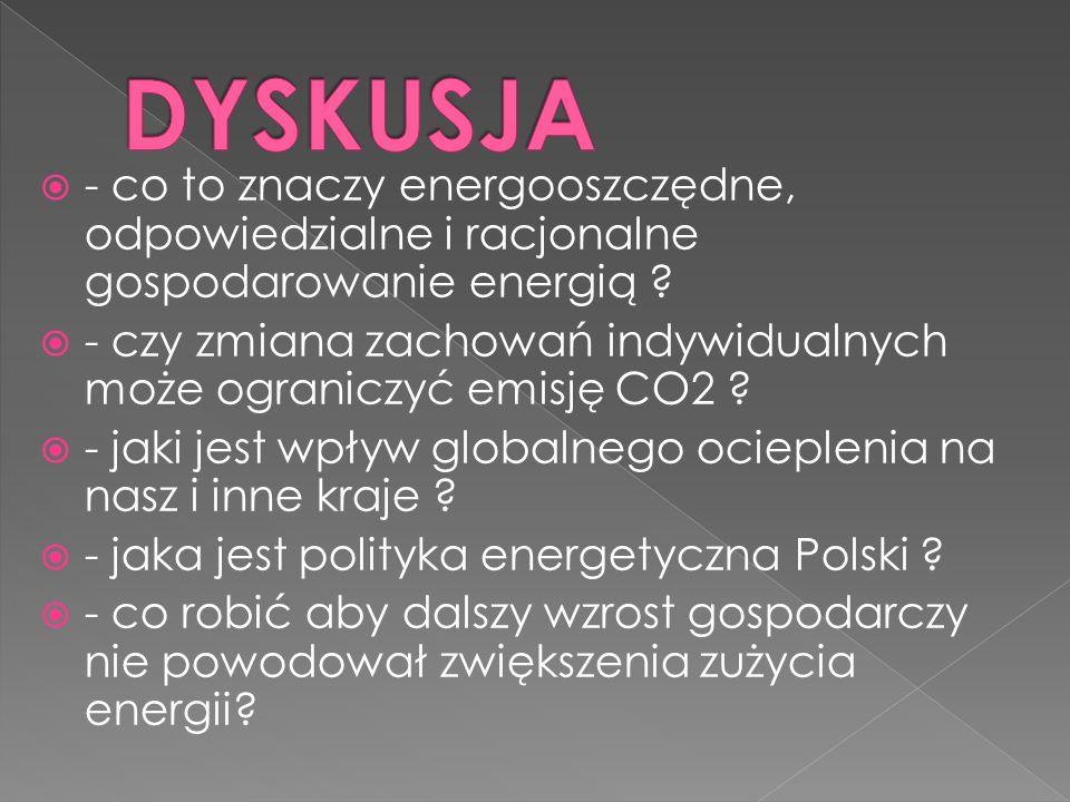  - co to znaczy energooszczędne, odpowiedzialne i racjonalne gospodarowanie energią .