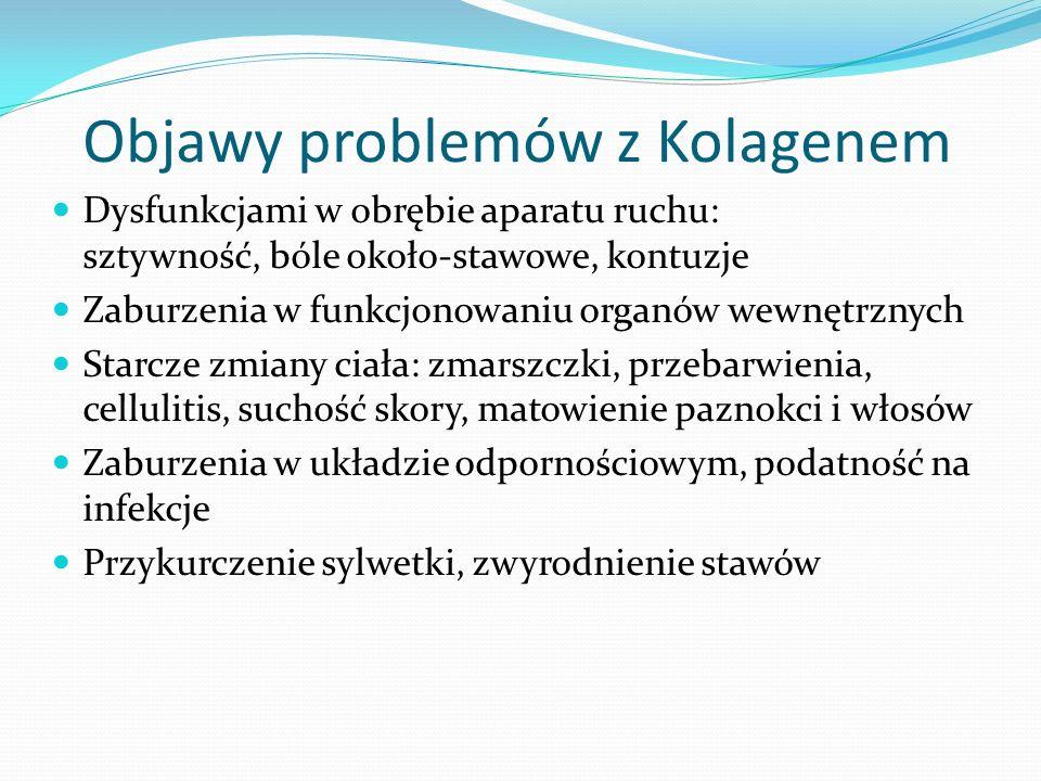 Objawy problemów z Kolagenem Dysfunkcjami w obrębie aparatu ruchu: sztywność, bóle około-stawowe, kontuzje Zaburzenia w funkcjonowaniu organów wewnętrznych Starcze zmiany ciała: zmarszczki, przebarwienia, cellulitis, suchość skory, matowienie paznokci i włosów Zaburzenia w układzie odpornościowym, podatność na infekcje Przykurczenie sylwetki, zwyrodnienie stawów