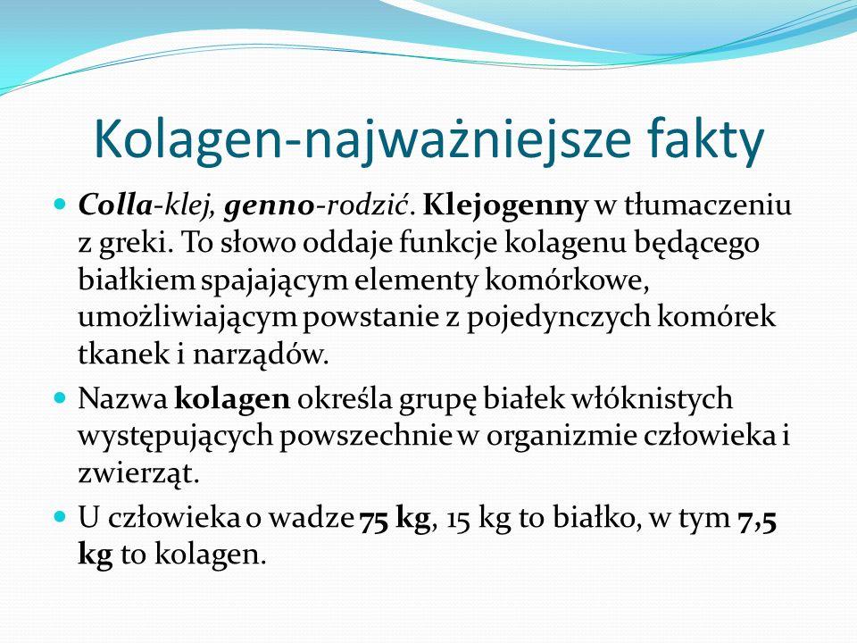 Kolagen-najważniejsze fakty Colla-klej, genno-rodzić.