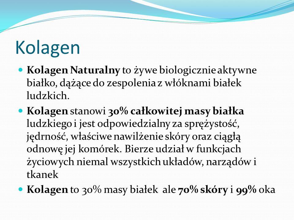Kolagen Kolagen Naturalny to żywe biologicznie aktywne białko, dążące do zespolenia z włóknami białek ludzkich.