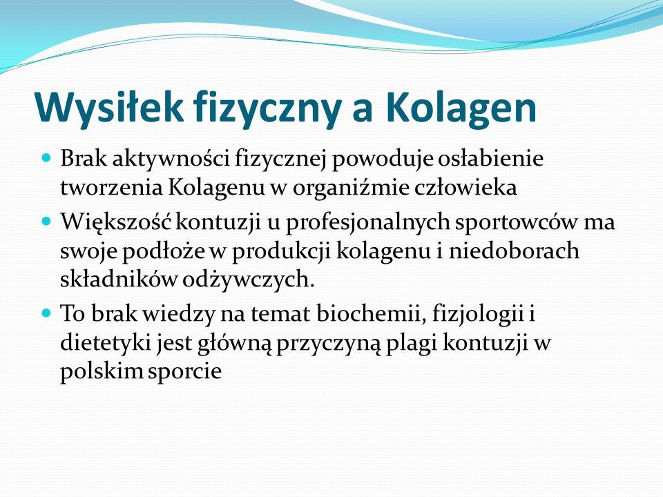 Wysiłek fizyczny a Kolagen Brak aktywności fizycznej powoduje osłabienie tworzenia Kolagenu w organiźmie człowieka Większość kontuzji u profesjonalnych sportowców ma swoje podłoże w produkcji kolagenu i niedoborach składników odżywczych.