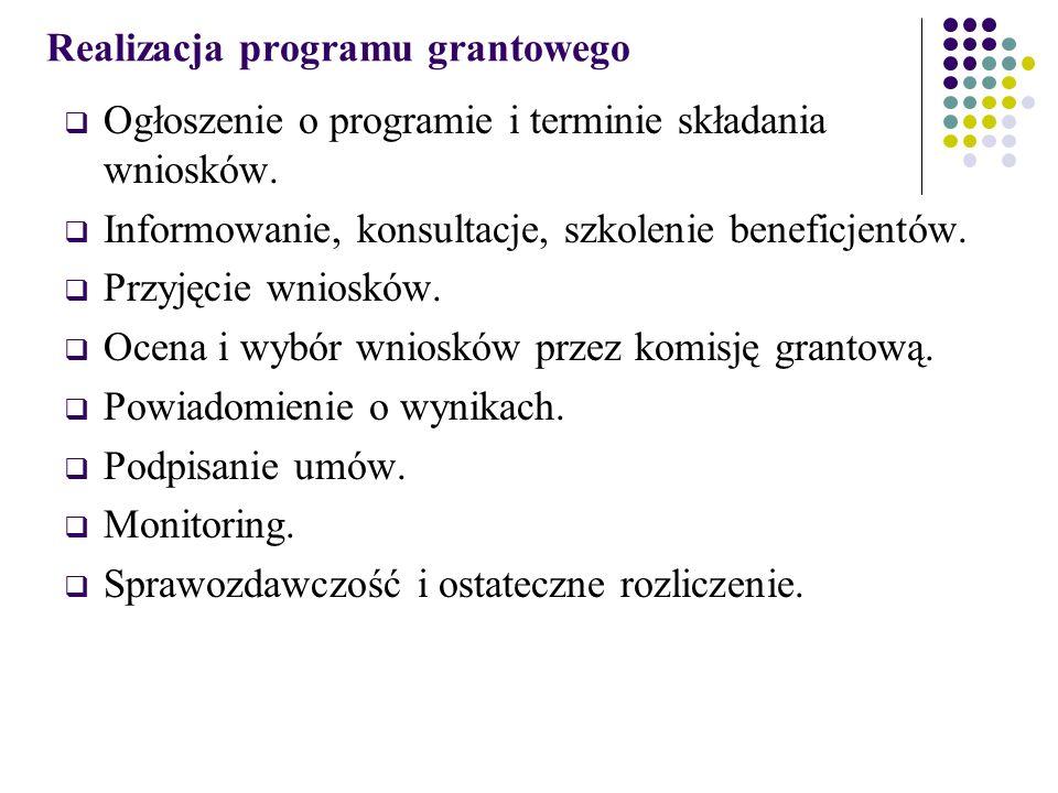 Realizacja programu grantowego  Ogłoszenie o programie i terminie składania wniosków.