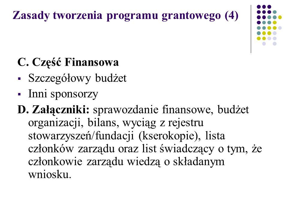 Zasady tworzenia programu grantowego (4) C.