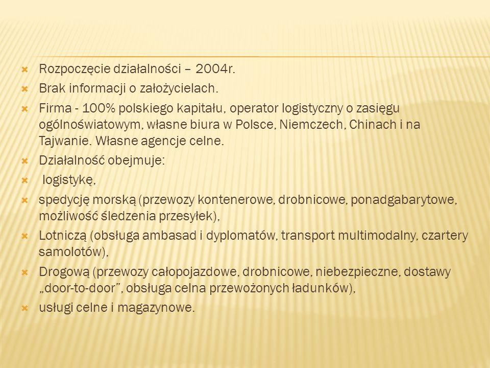  Rozpoczęcie działalności – 2004r.  Brak informacji o założycielach.