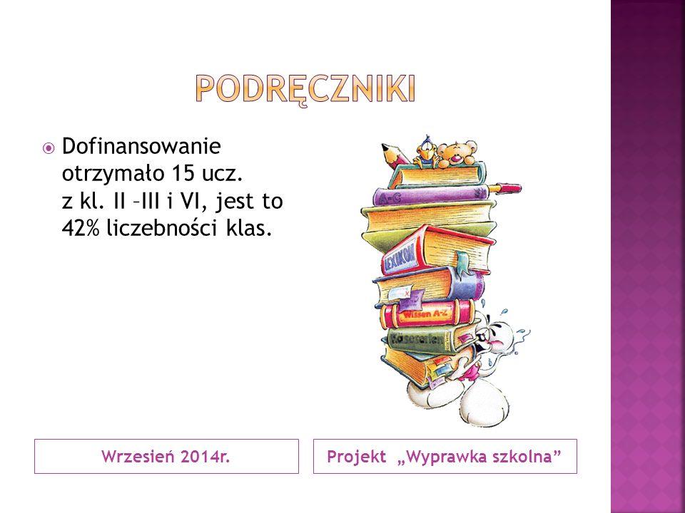"""Wrzesień 2014r.Projekt """"Wyprawka szkolna""""  Dofinansowanie otrzymało 15 ucz. z kl. II –III i VI, jest to 42% liczebności klas."""