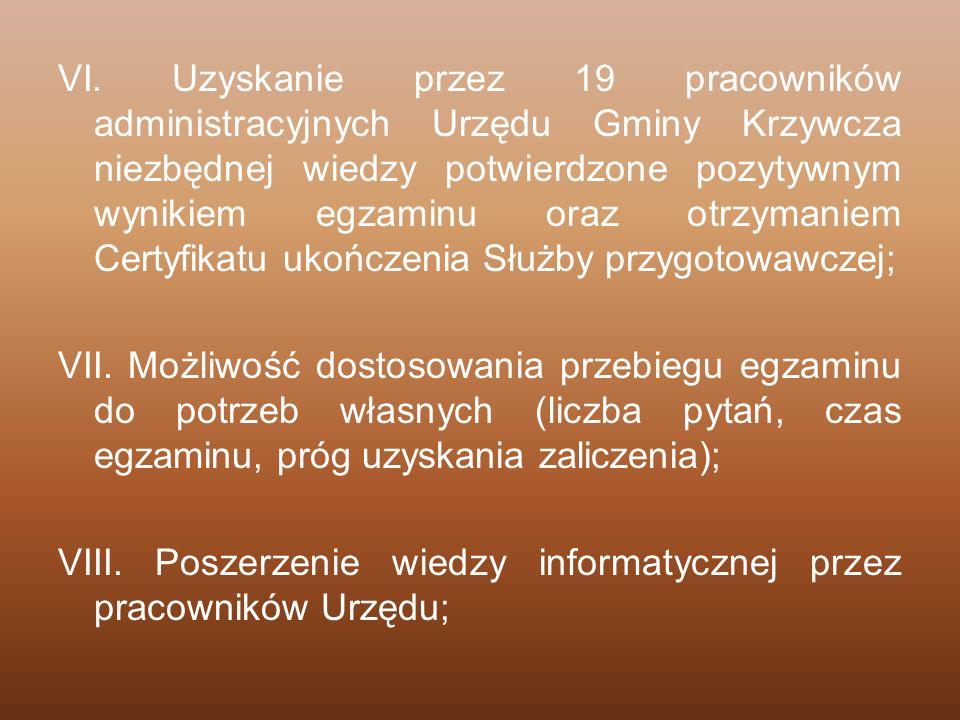 VI. Uzyskanie przez 19 pracowników administracyjnych Urzędu Gminy Krzywcza niezbędnej wiedzy potwierdzone pozytywnym wynikiem egzaminu oraz otrzymanie
