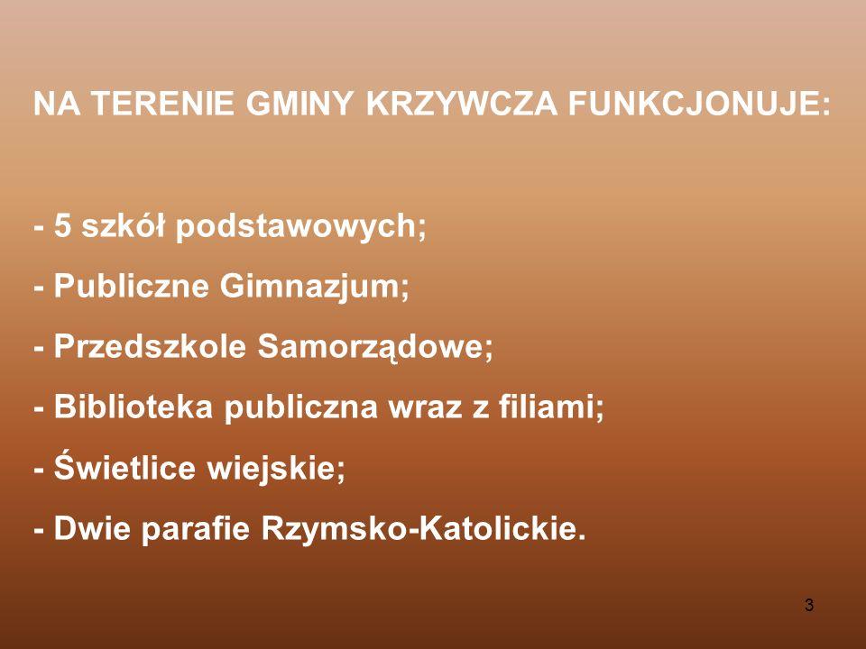 Budżet Gminy w ostatnich latach kształtował się na poziomie 12 – 13 mln zł.