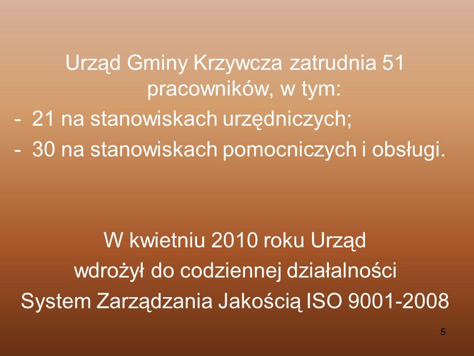 Urząd Gminy Krzywcza zatrudnia 51 pracowników, w tym: -21 na stanowiskach urzędniczych; -30 na stanowiskach pomocniczych i obsługi. W kwietniu 2010 ro