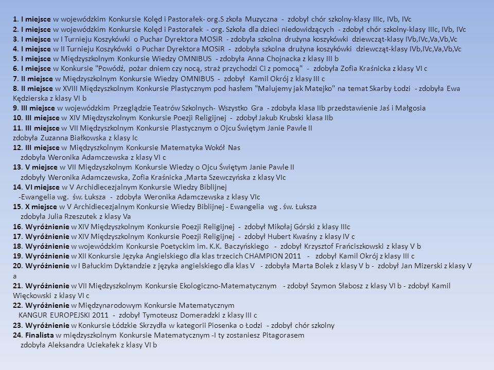 1. I miejsce w wojewódzkim Konkursie Kolęd i Pastorałek- org.S zkoła Muzyczna - zdobył chór szkolny-klasy IIIc, IVb, IVc 2. I miejsce w wojewódzkim Ko