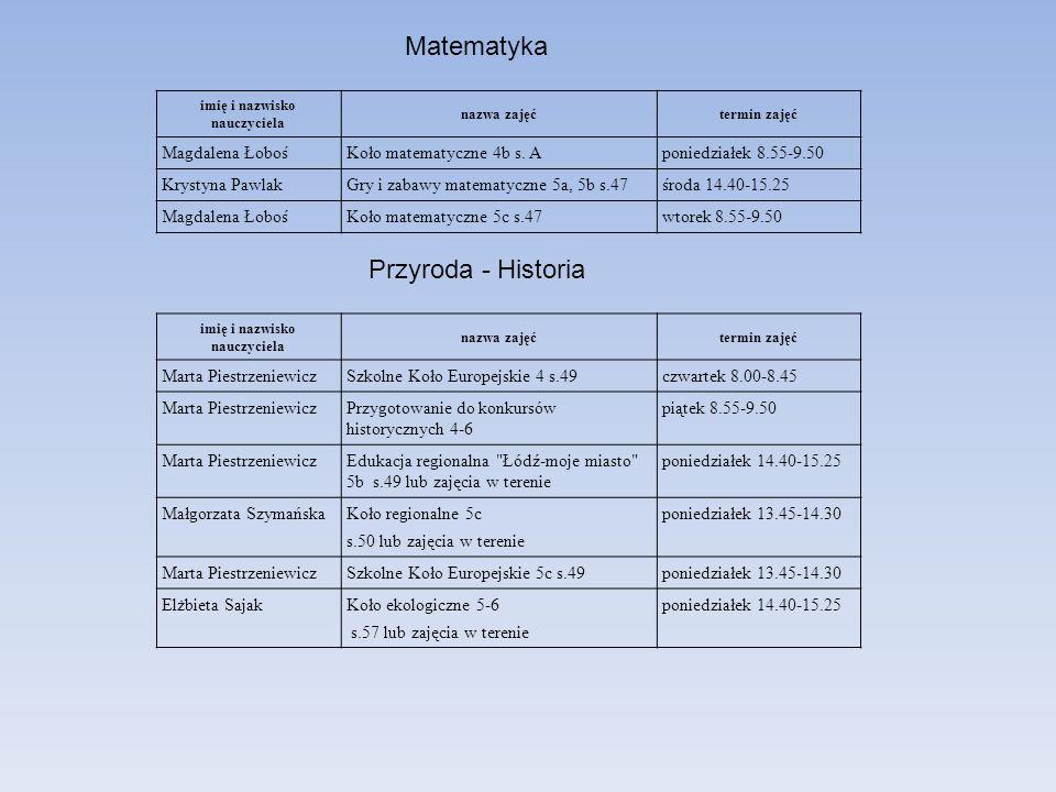Matematyka imię i nazwisko nauczyciela nazwa zajęćtermin zajęć Magdalena ŁobośKoło matematyczne 4b s.