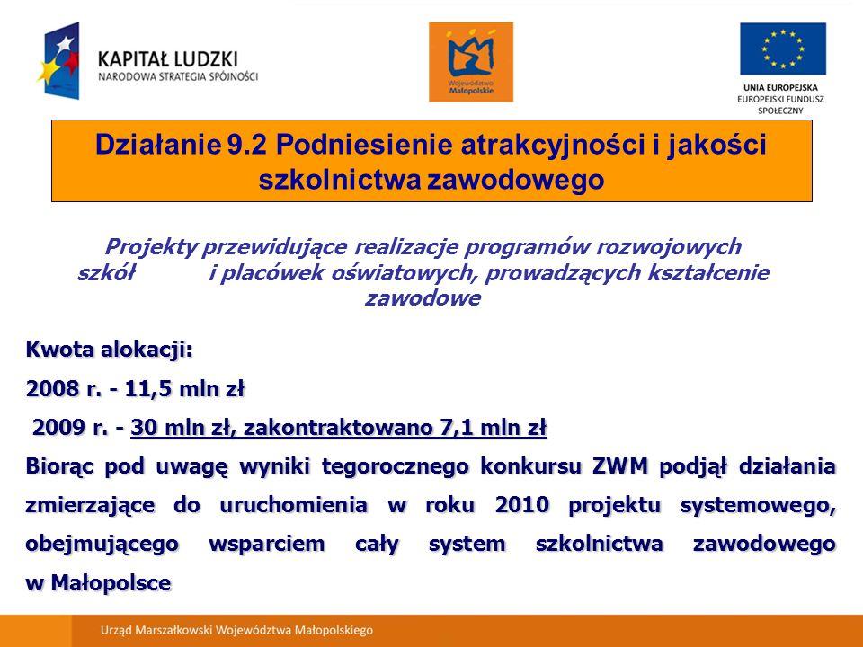 Działanie 9.2 Podniesienie atrakcyjności i jakości szkolnictwa zawodowego Kwota alokacji: 2008 r.