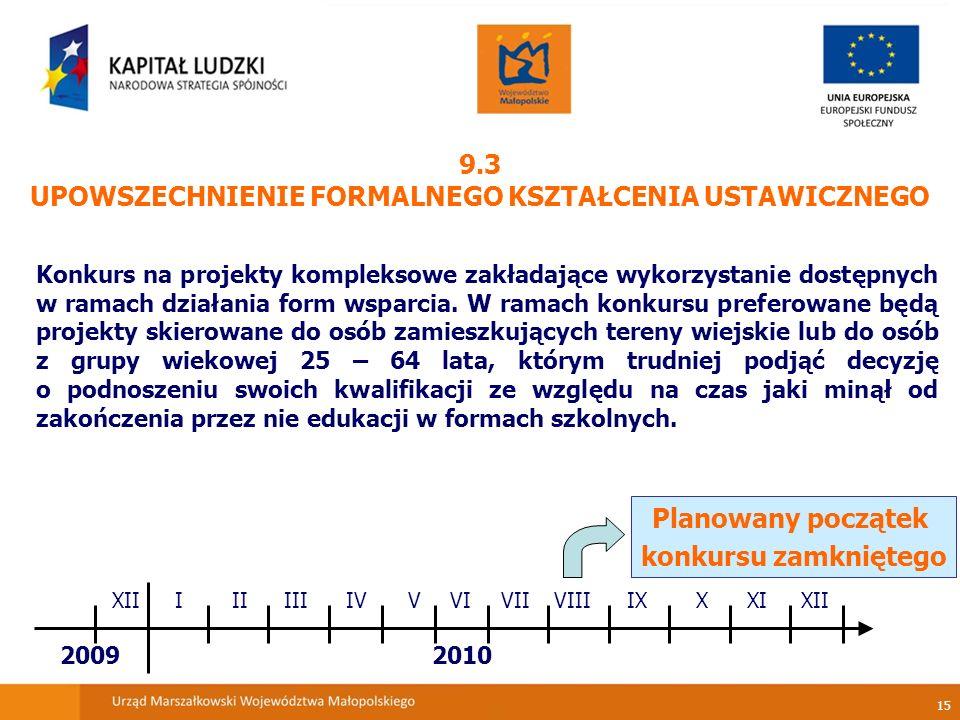 15 9.3 UPOWSZECHNIENIE FORMALNEGO KSZTAŁCENIA USTAWICZNEGO XIIIIIIIIIVVVIVIIVIIIIXXXIXII 20092010 Planowany początek konkursu zamkniętego Konkurs na projekty kompleksowe zakładające wykorzystanie dostępnych w ramach działania form wsparcia.
