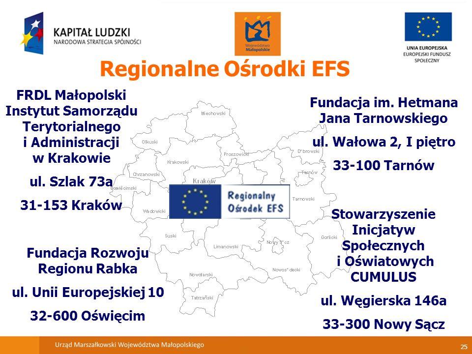 25 Regionalne Ośrodki EFS Fundacja im. Hetmana Jana Tarnowskiego ul.
