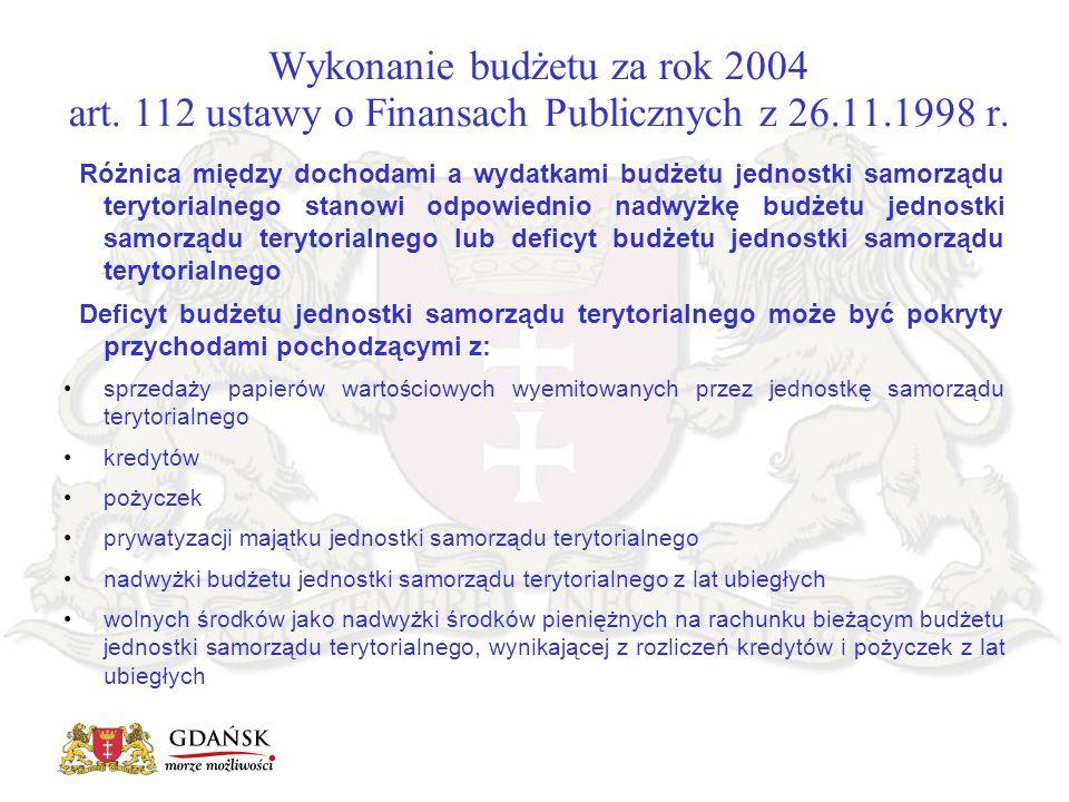 Wykonanie budżetu za rok 2004 art. 112 ustawy o Finansach Publicznych z 26.11.1998 r. Różnica między dochodami a wydatkami budżetu jednostki samorządu