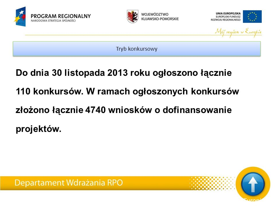 Tryb konkursowy Do dnia 30 listopada 2013 roku ogłoszono łącznie 110 konkursów. W ramach ogłoszonych konkursów złożono łącznie 4740 wniosków o dofinan
