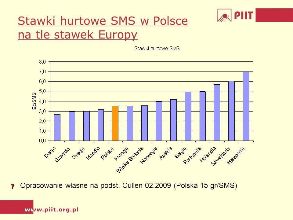 7 Stawki hurtowe SMS w Polsce na tle stawek Europy Opracowanie własne na podst.