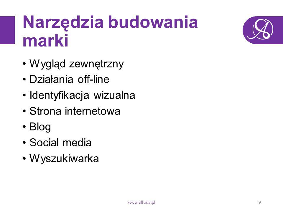 Narzędzia budowania marki Wygląd zewnętrzny Działania off-line Identyfikacja wizualna Strona internetowa Blog Social media Wyszukiwarka www.alltida.pl9