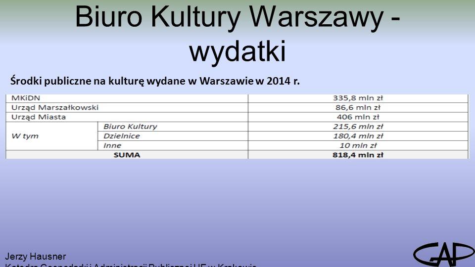 Biuro Kultury Warszawy - wydatki Jerzy Hausner Katedra Gospodarki i Administracji Publicznej UE w Krakowie Środki publiczne na kulturę wydane w Warszawie w 2014 r.