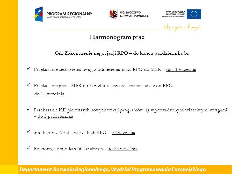 Harmonogram prac Departament Rozwoju Regionalnego, Wydział Programowania Europejskiego Cel: Zakończenie negocjacji RPO – do końca października br.