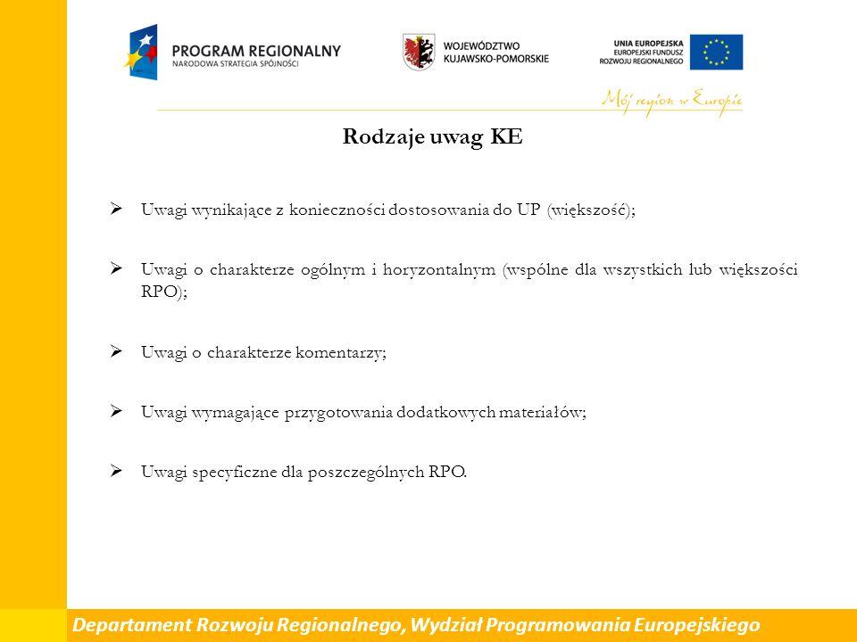 Rodzaje uwag KE Departament Rozwoju Regionalnego, Wydział Programowania Europejskiego  Uwagi wynikające z konieczności dostosowania do UP (większość);  Uwagi o charakterze ogólnym i horyzontalnym (wspólne dla wszystkich lub większości RPO);  Uwagi o charakterze komentarzy;  Uwagi wymagające przygotowania dodatkowych materiałów;  Uwagi specyficzne dla poszczególnych RPO.
