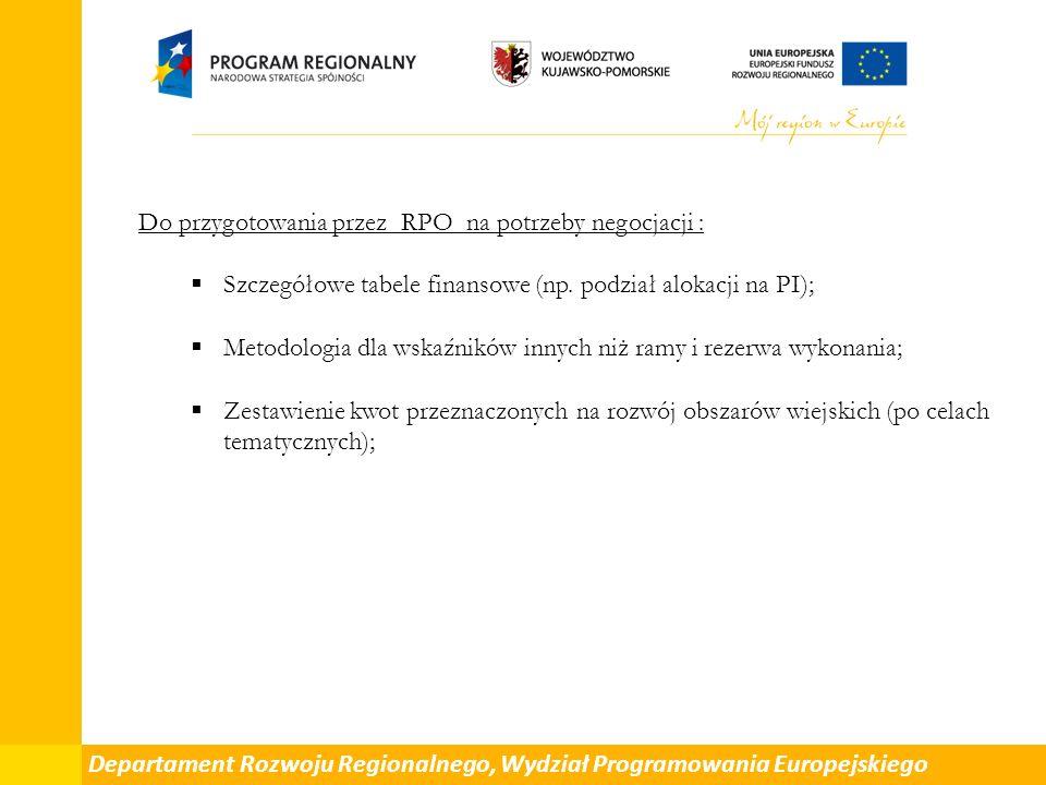 Dziękuję za uwagę Wydział Programowania Europejskiego Departament Rozwoju Regionalnego Urząd Marszałkowski Województwa Kujawsko-Pomorskiego w Toruniu Departament Rozwoju Regionalnego, Wydział Programowania Europejskiego