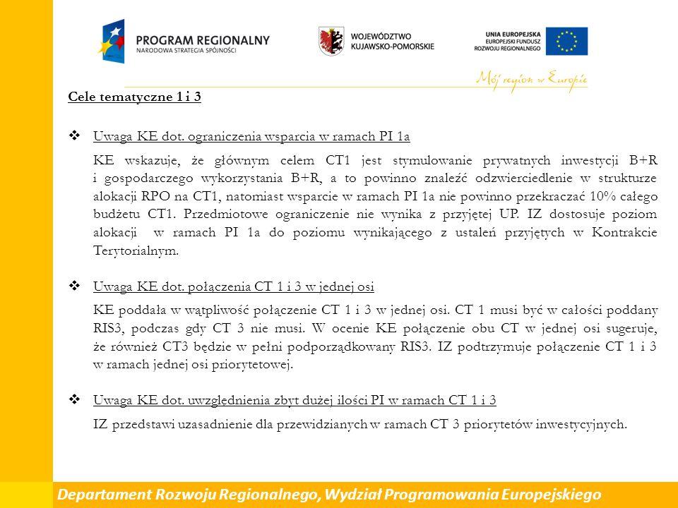 Cele tematyczne 1 i 3  Uwaga KE dot.wprowadzenia do RPO klauzuli dot.