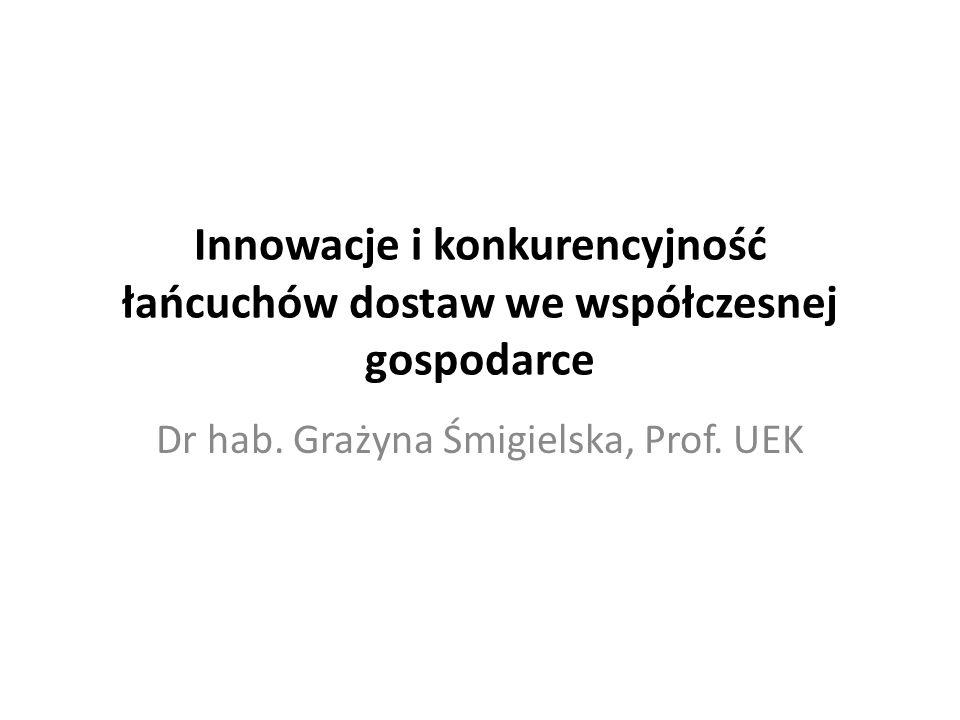 Innowacje i konkurencyjność łańcuchów dostaw we współczesnej gospodarce Dr hab.