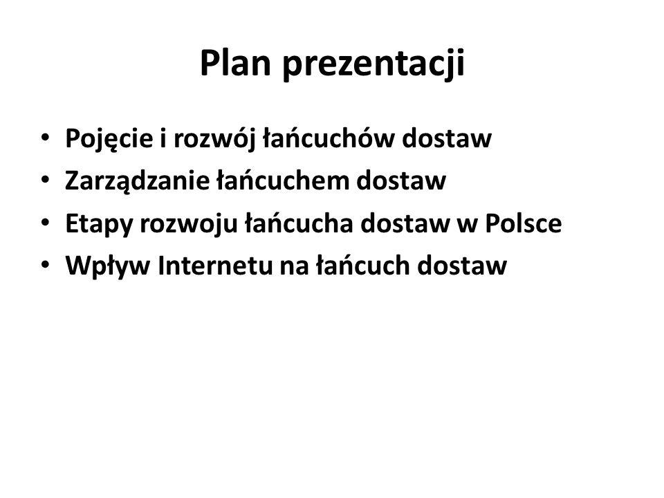 Plan prezentacji Pojęcie i rozwój łańcuchów dostaw Zarządzanie łańcuchem dostaw Etapy rozwoju łańcucha dostaw w Polsce Wpływ Internetu na łańcuch dostaw