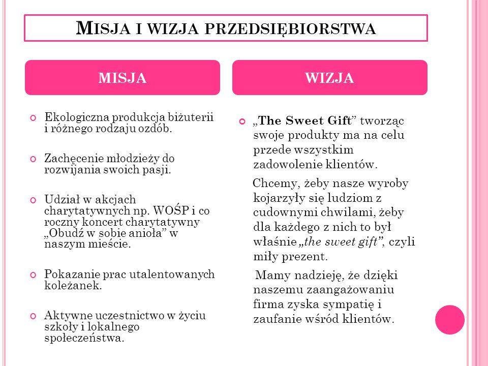 M ISJA I WIZJA PRZEDSIĘBIORSTWA Ekologiczna produkcja biżuterii i różnego rodzaju ozdób.