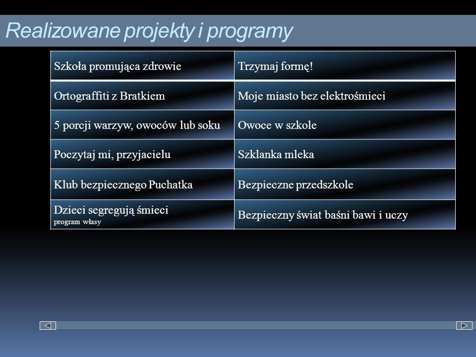Realizowane projekty i programy Szkoła promująca zdrowieTrzymaj formę.