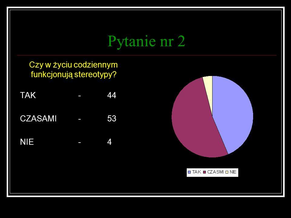 Pytanie nr 2 Czy w życiu codziennym funkcjonują stereotypy TAK-44 CZASAMI-53 NIE-4