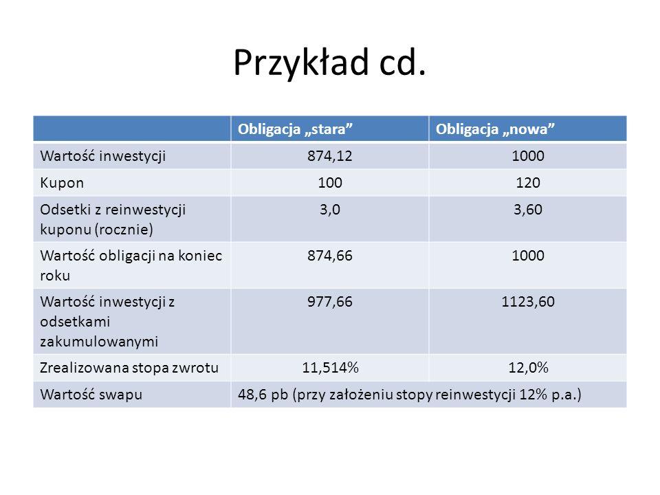 """Przykład cd. Obligacja """"stara""""Obligacja """"nowa"""" Wartość inwestycji874,121000 Kupon100120 Odsetki z reinwestycji kuponu (rocznie) 3,03,60 Wartość obliga"""