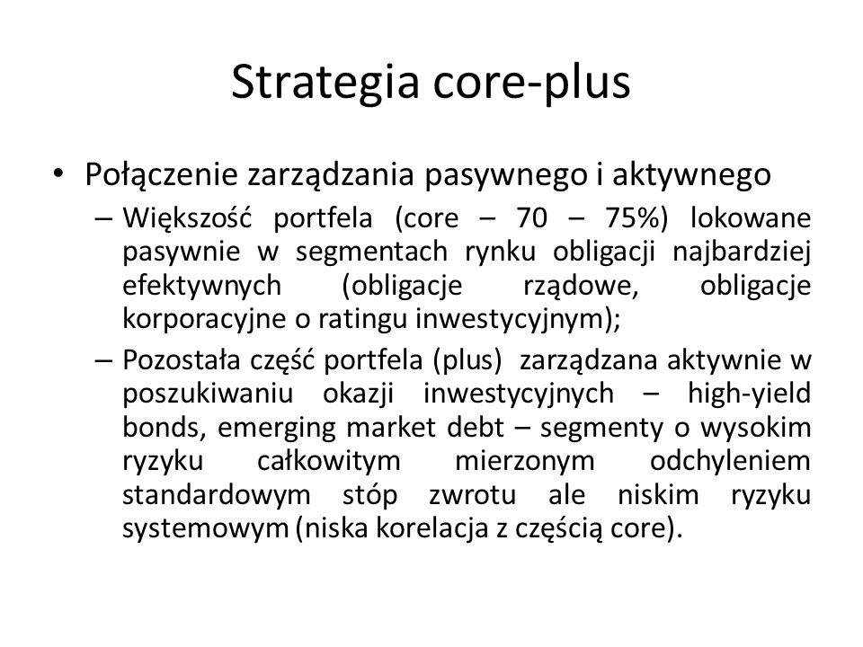 Strategia core-plus Połączenie zarządzania pasywnego i aktywnego – Większość portfela (core – 70 – 75%) lokowane pasywnie w segmentach rynku obligacji najbardziej efektywnych (obligacje rządowe, obligacje korporacyjne o ratingu inwestycyjnym); – Pozostała część portfela (plus) zarządzana aktywnie w poszukiwaniu okazji inwestycyjnych – high-yield bonds, emerging market debt – segmenty o wysokim ryzyku całkowitym mierzonym odchyleniem standardowym stóp zwrotu ale niskim ryzyku systemowym (niska korelacja z częścią core).
