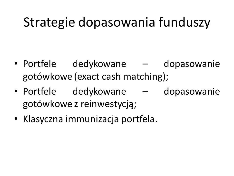 Strategie dopasowania funduszy Portfele dedykowane – dopasowanie gotówkowe (exact cash matching); Portfele dedykowane – dopasowanie gotówkowe z reinwestycją; Klasyczna immunizacja portfela.