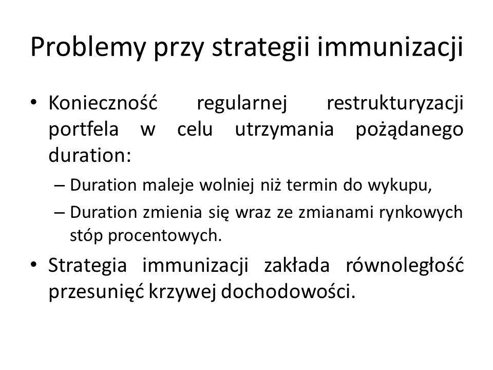 Problemy przy strategii immunizacji Konieczność regularnej restrukturyzacji portfela w celu utrzymania pożądanego duration: – Duration maleje wolniej niż termin do wykupu, – Duration zmienia się wraz ze zmianami rynkowych stóp procentowych.