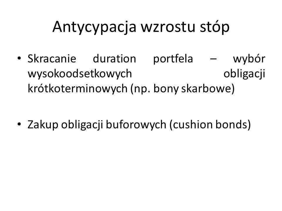 Antycypacja wzrostu stóp Skracanie duration portfela – wybór wysokoodsetkowych obligacji krótkoterminowych (np. bony skarbowe) Zakup obligacji buforow
