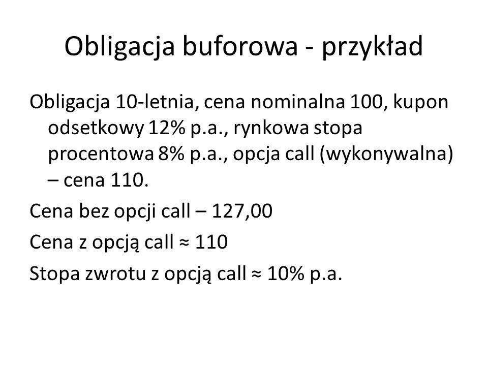Obligacja buforowa - przykład Obligacja 10-letnia, cena nominalna 100, kupon odsetkowy 12% p.a., rynkowa stopa procentowa 8% p.a., opcja call (wykonywalna) – cena 110.