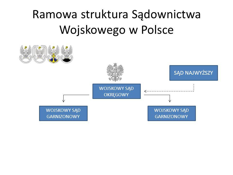 Ramowa struktura Sądownictwa Wojskowego w Polsce WOJSKOWY SĄD OKRĘGOWY WOJSKOWY SĄD GARNIZONOWY WOJSKOWY SĄD GARNIZONOWY SĄD NAJWYŻSZY