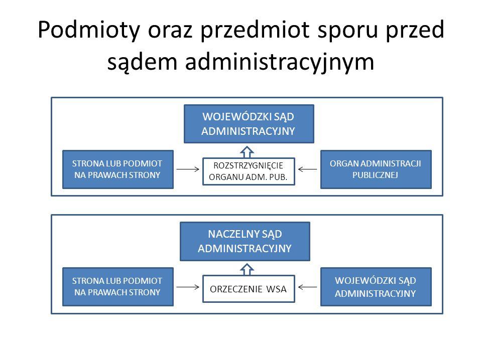 Podmioty oraz przedmiot sporu przed sądem administracyjnym STRONA LUB PODMIOT NA PRAWACH STRONY ORGAN ADMINISTRACJI PUBLICZNEJ WOJEWÓDZKI SĄD ADMINISTRACYJNY WOJEWÓDZKI SĄD ADMINISTRACYJNY NACZELNY SĄD ADMINISTRACYJNY ROZSTRZYGNIĘCIE ORGANU ADM.