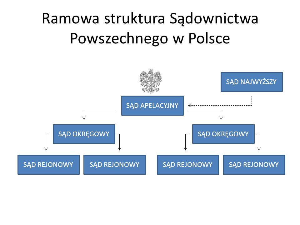 Art.101 ustawy o samorządzie gminnym 1.