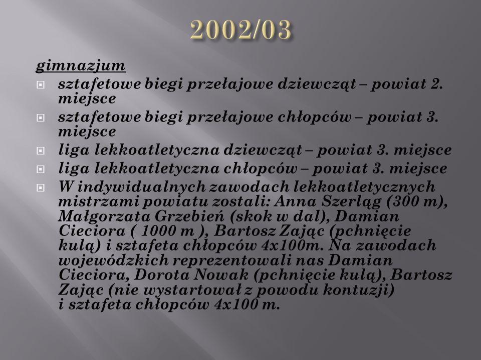 gimnazjum  sztafetowe biegi przełajowe dziewcząt – powiat 2.