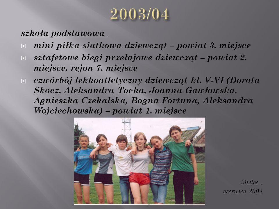 szkoła podstawowa  mini piłka siatkowa dziewcząt – powiat 3.