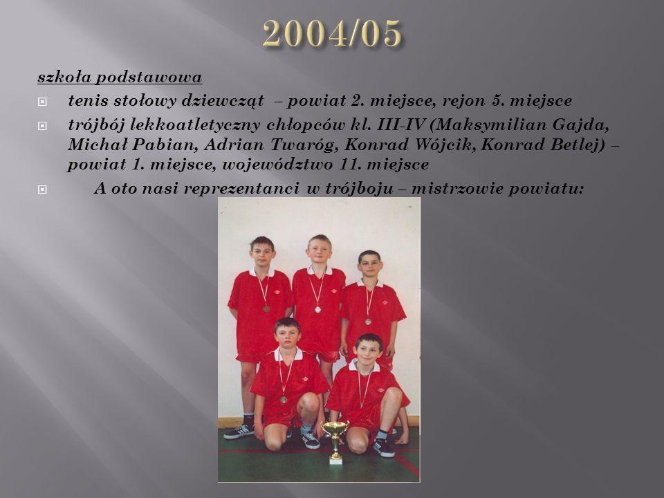 szkoła podstawowa  tenis stołowy dziewcząt – powiat 2.