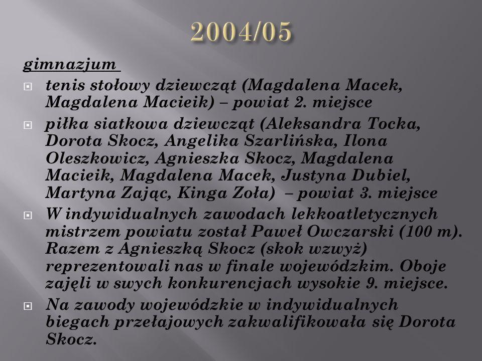 gimnazjum  tenis stołowy dziewcząt (Magdalena Macek, Magdalena Macieik) – powiat 2.