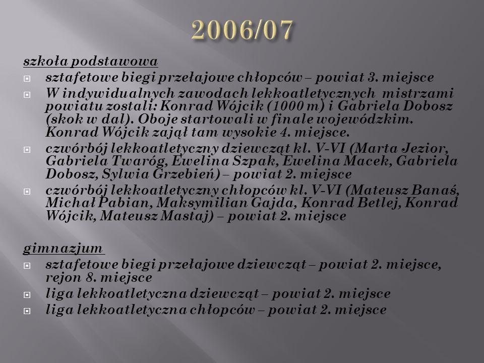 szkoła podstawowa  sztafetowe biegi przełajowe chłopców – powiat 3.